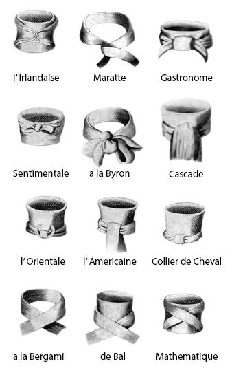 Liste de noeuds de cravate pour les gentlemans et les dandys de l'époque de Jane Austen