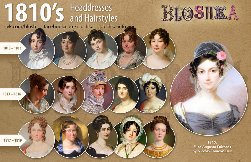 Évolution des styles de coiffure du XIXème siècle pour les femmes, selon le site Bloshka. Années 1810.