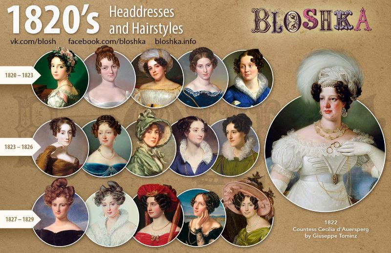 Évolution des styles de coiffure du XIXème siècle pour les femmes, selon le site Bloshka. Années 1820.