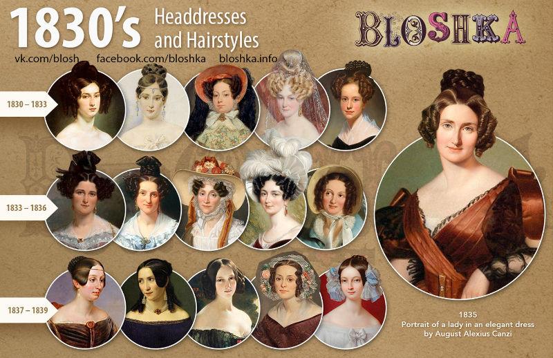 Évolution des styles de coiffure du XIXème siècle pour les femmes, selon le site Bloshka. Années 1830.