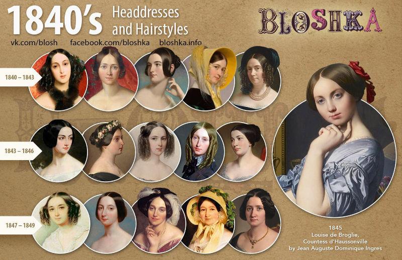 Évolution des styles de coiffure du XIXème siècle pour les femmes, selon le site Bloshka. Années 1840.