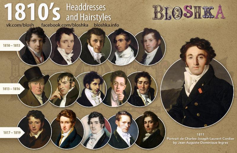 Évolution des styles de coiffure du XIXème siècle pour les hommes, selon le site Bloshka. Années 1810.