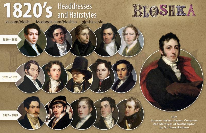 Évolution des styles de coiffure du XIXème siècle pour les hommes, selon le site Bloshka. Années 1820.