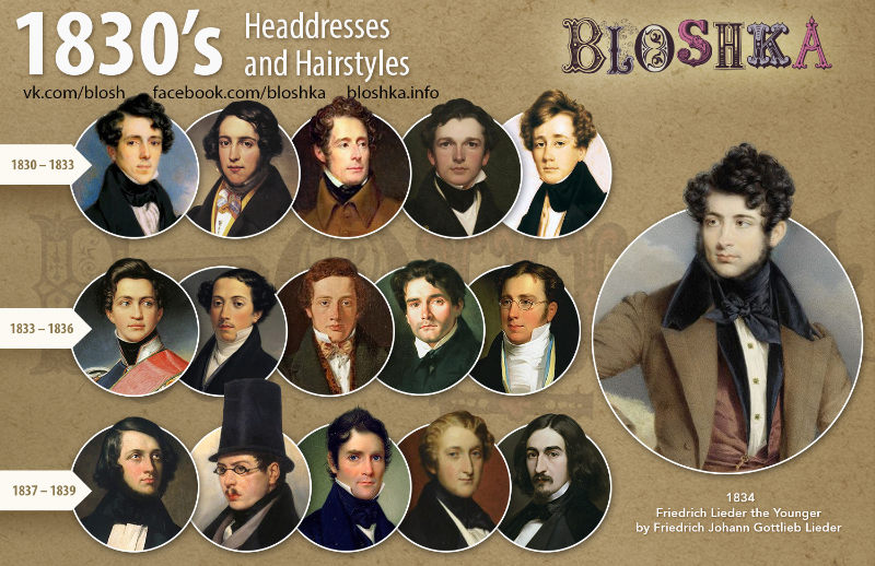 Évolution des styles de coiffure du XIXème siècle pour les hommes, selon le site Bloshka. Années 1830.